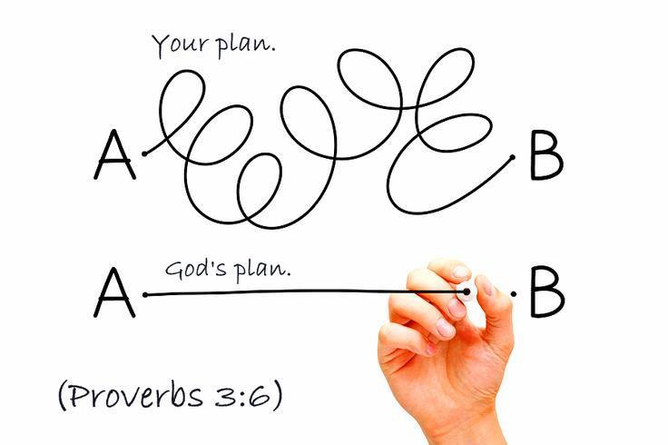 Kế hoạch học tập rõ ràng rất cần thiết